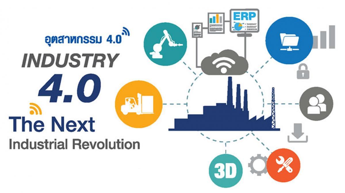 พลิกโฉมหน้าการผลิต ปฏิวัติโลกอุตสาหกรรมครั้งที่ 4 (INDUSTRY 4.0) - I am  MAKER